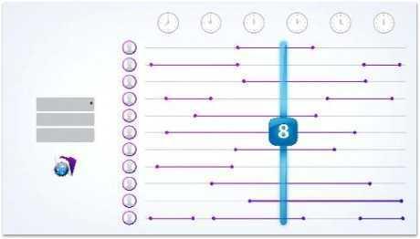 Cálculo del número máximo de conexiones que necesita comprar en grupos de cinco.
