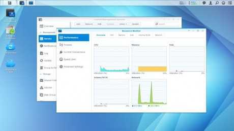 synology dsm 5.0_performance monitor