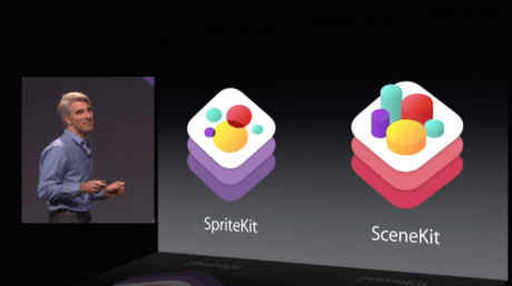 WWDC 2014 Keynote Img3