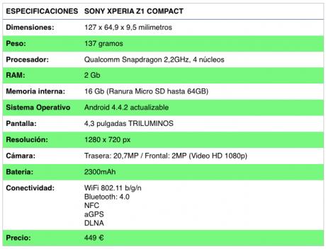 especif_XperiaZ1_Compact