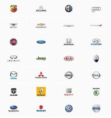 Android Auto marcas autorizadas