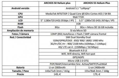 Archos_4G