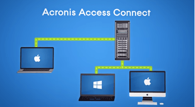Acronis Connect 2