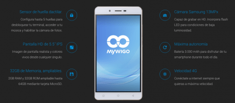 especificaciones mywigo city2